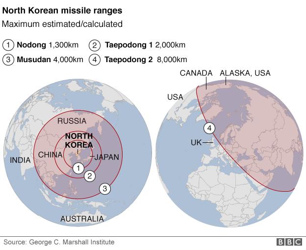 _89246550__88837990_north_korea_missile_ranges2_ma