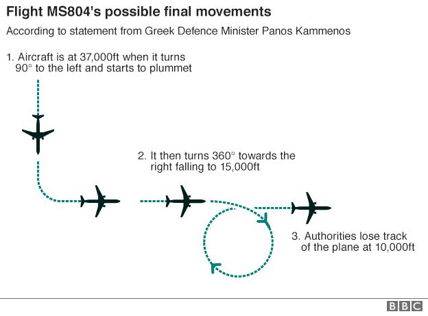 _89743740_aircraft_movements_inf624-01
