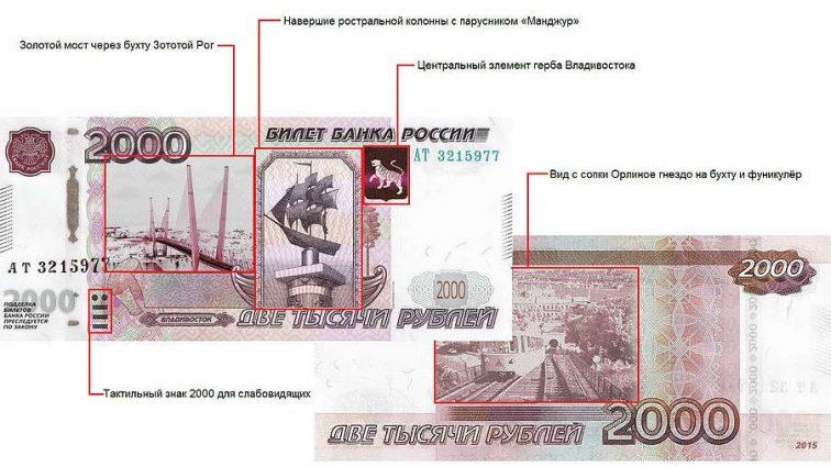 В России ввели новые деньги